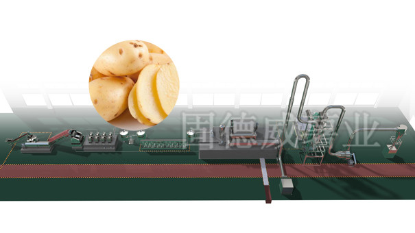 Goodway Simple Potato Starch Production Line (Small Simple Processing)